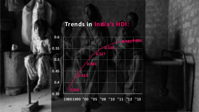 india-in-hdi-4-638